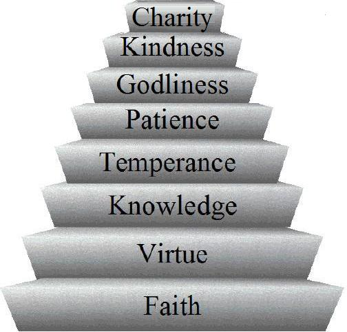 the virtue of giving - principles of fiqh jurisprudence and islamic rulings acts of worship fasting obligation and virtues of fasting ar fr ur zh ug es id tr ru bn pt 13480: the virtues of ramadaan what is ramadan published date: 2010-08-12 the virtue of giving iftaar to one who is fasting.
